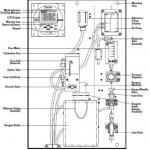 Analisador de flúor
